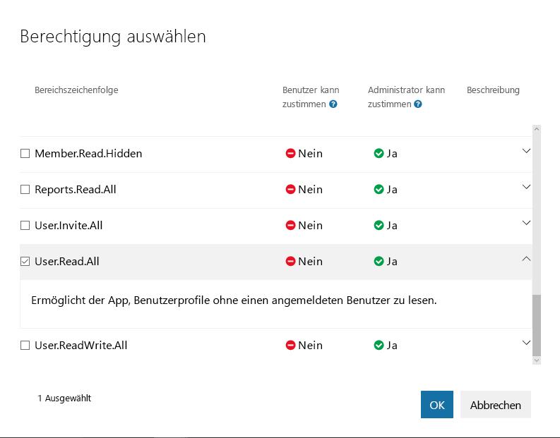 Ohne Benutzer zugreifen - Dokumentation - Microsoft Graph