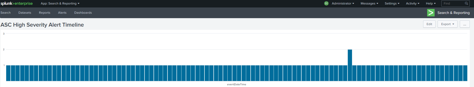 Splunk - Documentation - Microsoft Graph