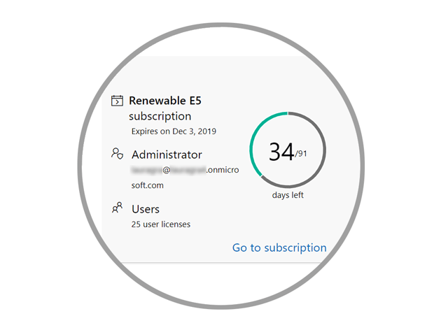 Microsoft 365 E5 subscription tile