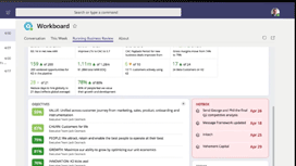 Get to know Workboard